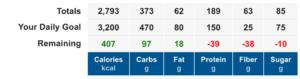 my fitness pal ramon nastase proteine