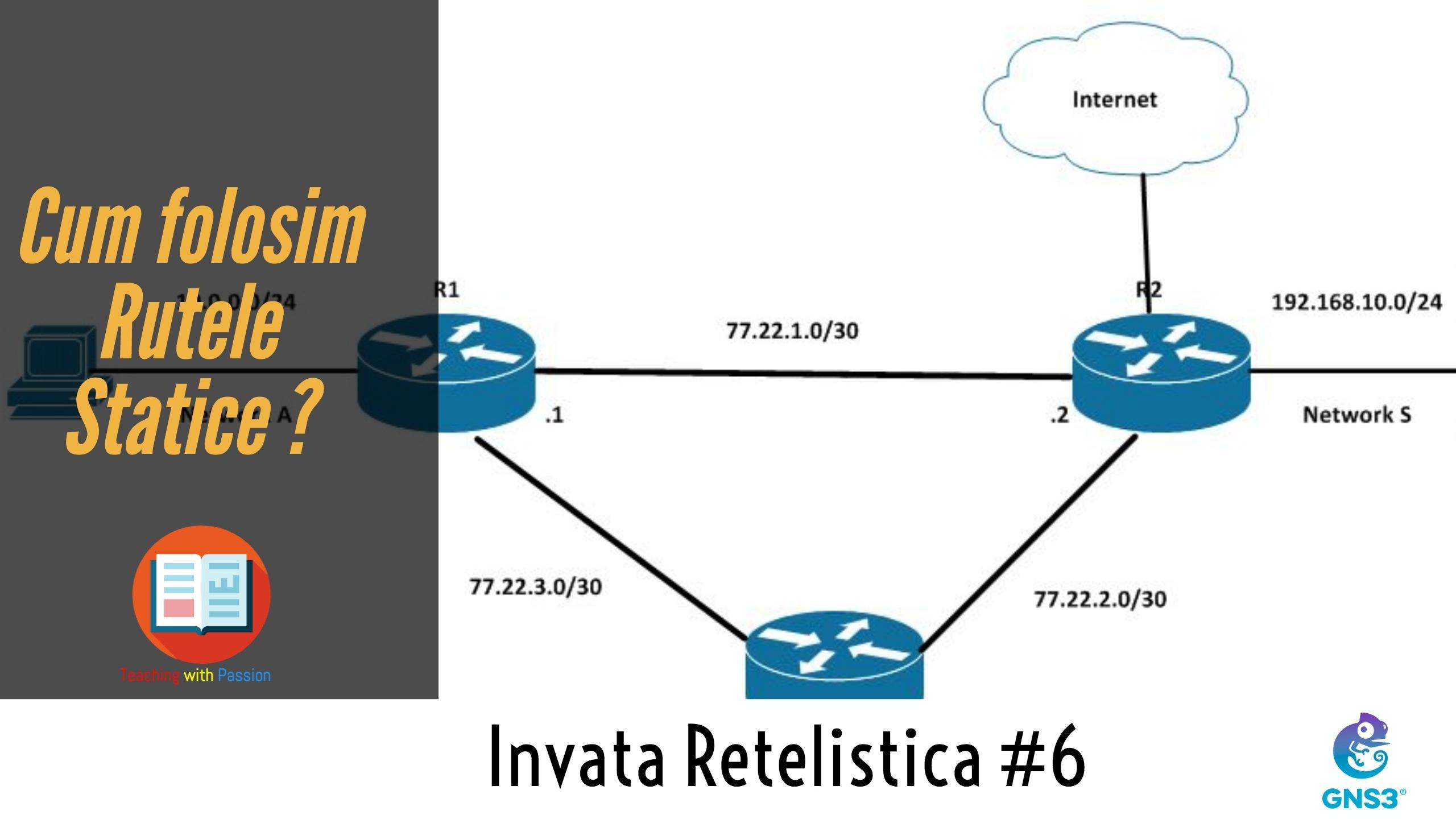 De ce avem Nevoie de Rute Statice pe Routere ? | Invata Retelistica #6