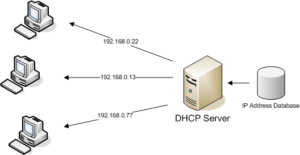 ce este dhcp si cum functioneaza un server