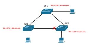 cum stabileste root bridge-ul stp intr-o retea de switch-uri cisco