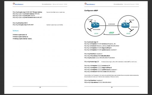 Manual de comenzi CCNA - ramon nastase