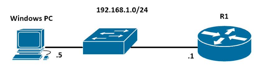 Configuratii de Baza pe Routere si Switch-uri Cisco